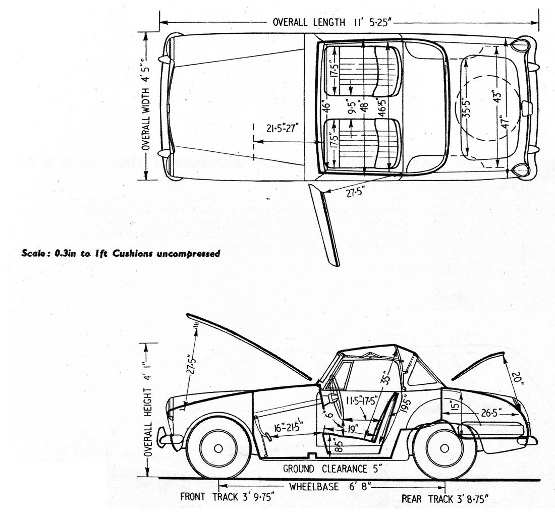 Mg midget mark iv diagram, nude sports girl in glamour